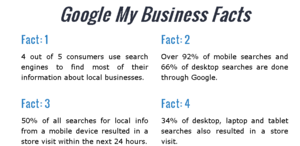 Thumbnail of Google MY Business Service -  2019 Done For You | Get in 3 Pack Faster Guaranteed!.