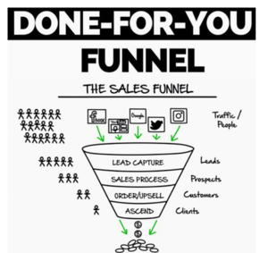 Thumbnail of Plug & Play Sales Funnel by Marketing Expert Helps Warriors Profit in Days. No Product/Copy Needed!.