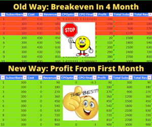Thumbnail of [Solo Ads Profit Formula] Is Solo Ads Not Working For You?.